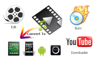 Any Video Converter Gratuito = Conversor Gratuito de MP4 + Free Video Downloader + Criação de DVD Gratuito + Conversor Gratuito de Vídeo iPad + Editor Gratuito de Vídeo