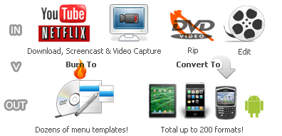 dvd converter, video converter, video record, screen capture tool, rip dvd to ipod, iphone, psp, android